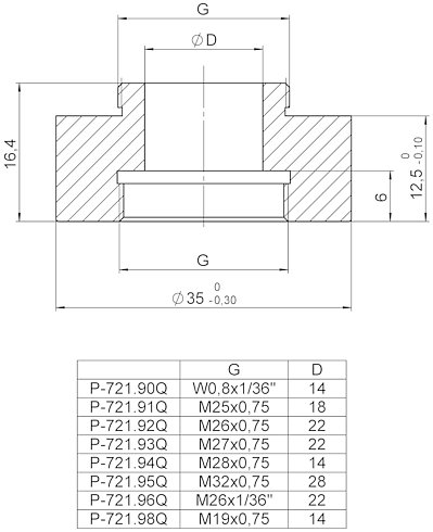 P-721.9xQ, dimensions in mm (please order the spacer separately)