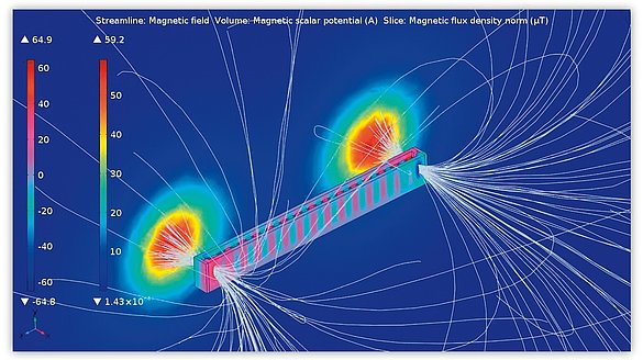 Magnetic field analysis up to 5 μT to determine the optimum position of the drive components